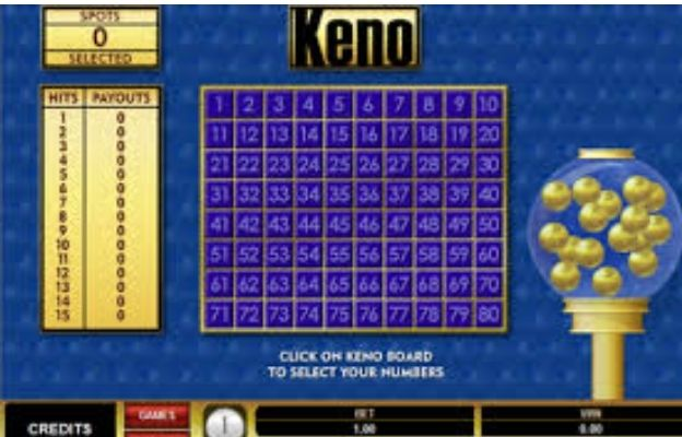 Online casino games for women keno